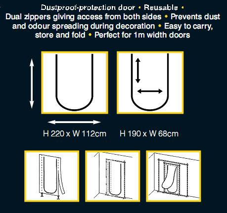 Zipper Doors 880zd 163 12 50 Ex Vat Floor And Wall